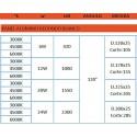DW-6-12-20-W EMPOTRAR