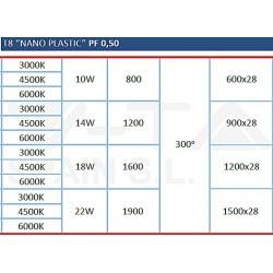 TUBO LED PLASTIC-10-14-18-22W